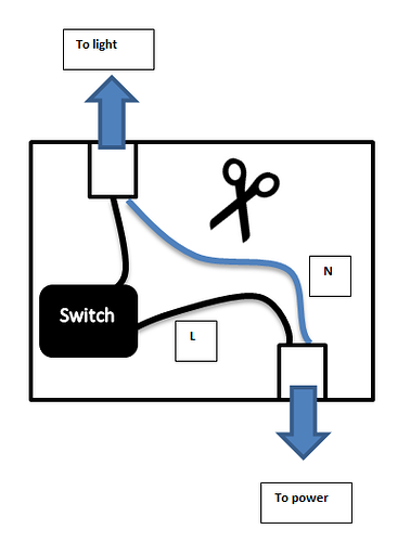 How I integrate my sonoff basic - 1 way 2 way or 3way switch ...