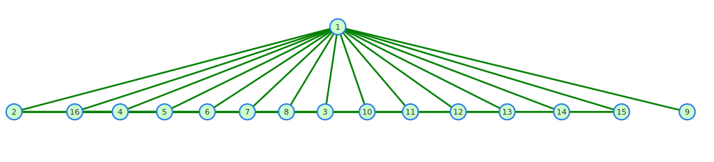Rebuild zwave mesh network - Home Automation - openHAB Community