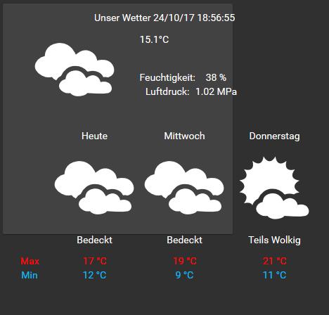 Template Example Weather Binding Habpanel Openhab Community