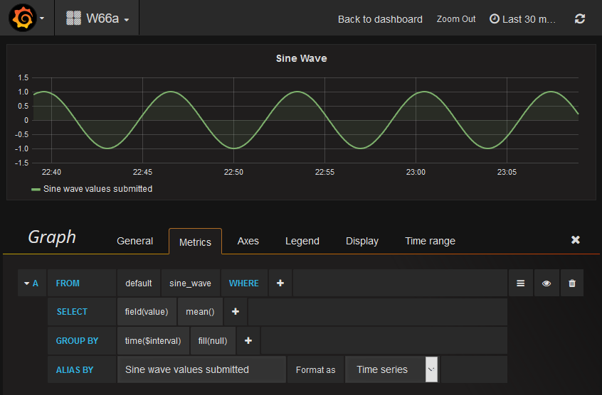 InfluxDB+Grafana persistence and graphing - Tutorials