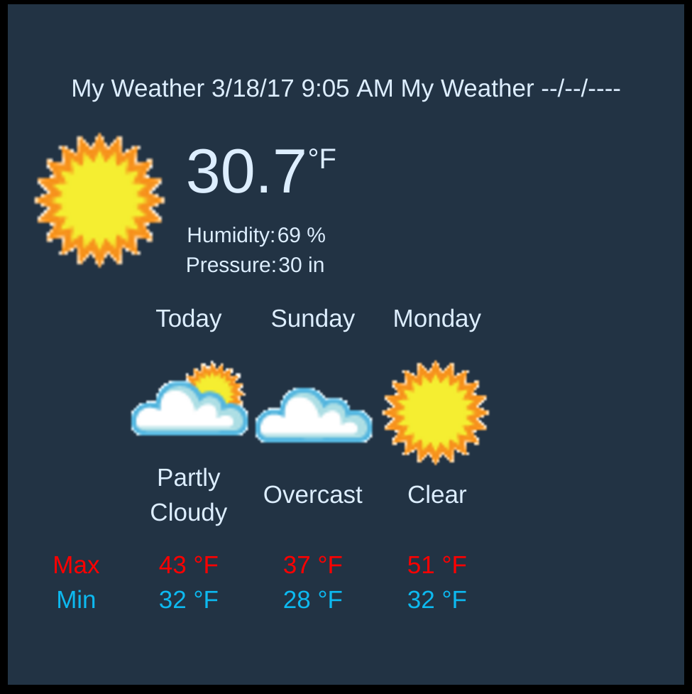 Template Example: Weather Binding