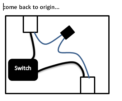 How I integrate my sonoff basic 1 way 2 way or 3way switch