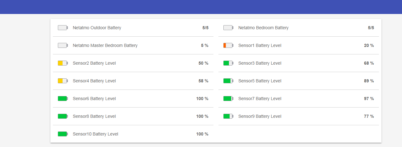 Map battery level to % - Beginners - openHAB Community