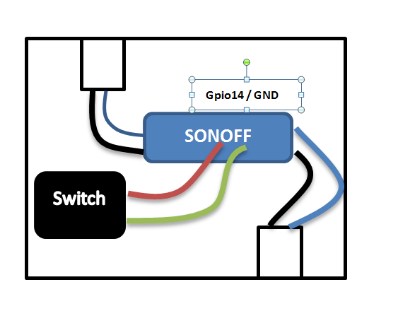 How I integrate my sonoff basic - 1 way 2 way or 3way switch ...  Way Switch Multiple Lights Wiring Diagram Step By on 4-way switch diagram multiple lights, 3-way switch wire colors, 3-way lighting diagram multiple lights, 3-way electrical wiring diagrams, 3-way switches, 3-way toggle guitar switch wiring diagram, 3-way 2 light wiring, 3-way circuit multiple lights, wiring recessed ceiling lights, 3-way switch two lights,
